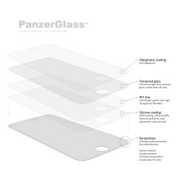 PanzerGlass IPHONE 4/4S FRONT/BACK